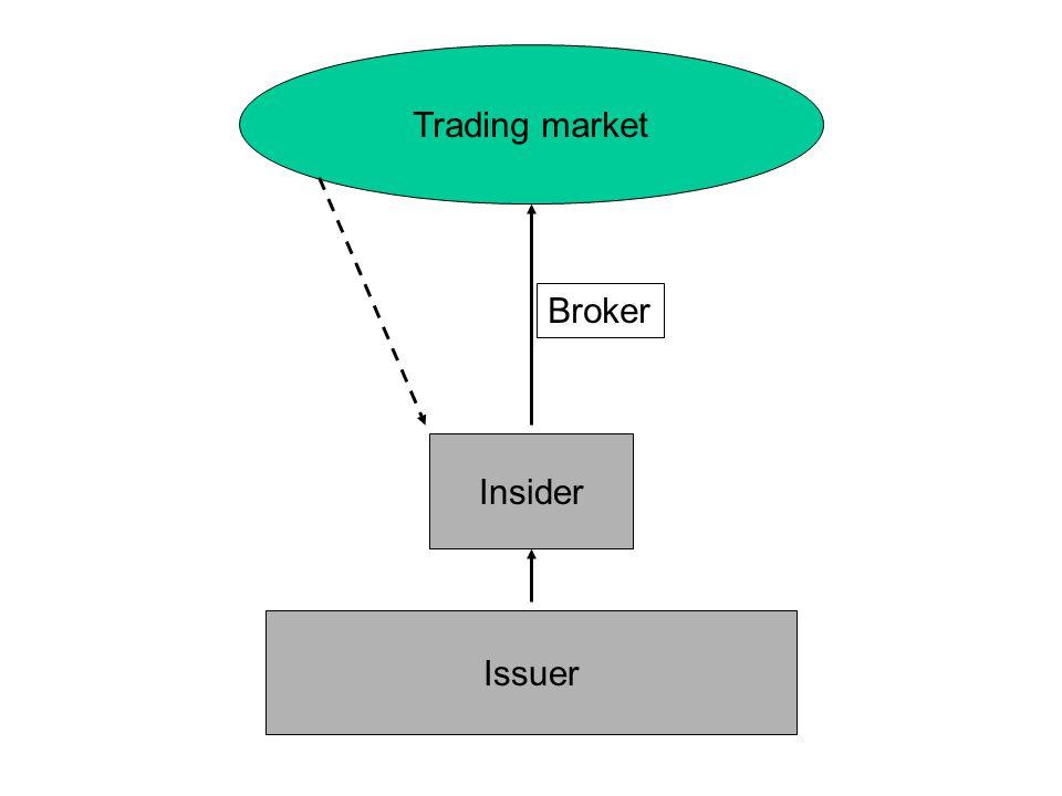 Issuer Insider Trading market Broker