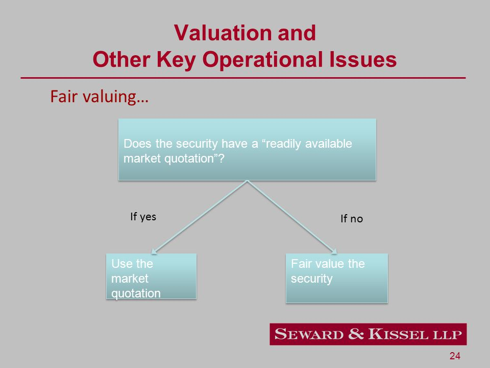 "24 Valuation and Other Key Operational Issues Does the security have a ""readily available market quotation""? Use the market quotation Fair value the s"