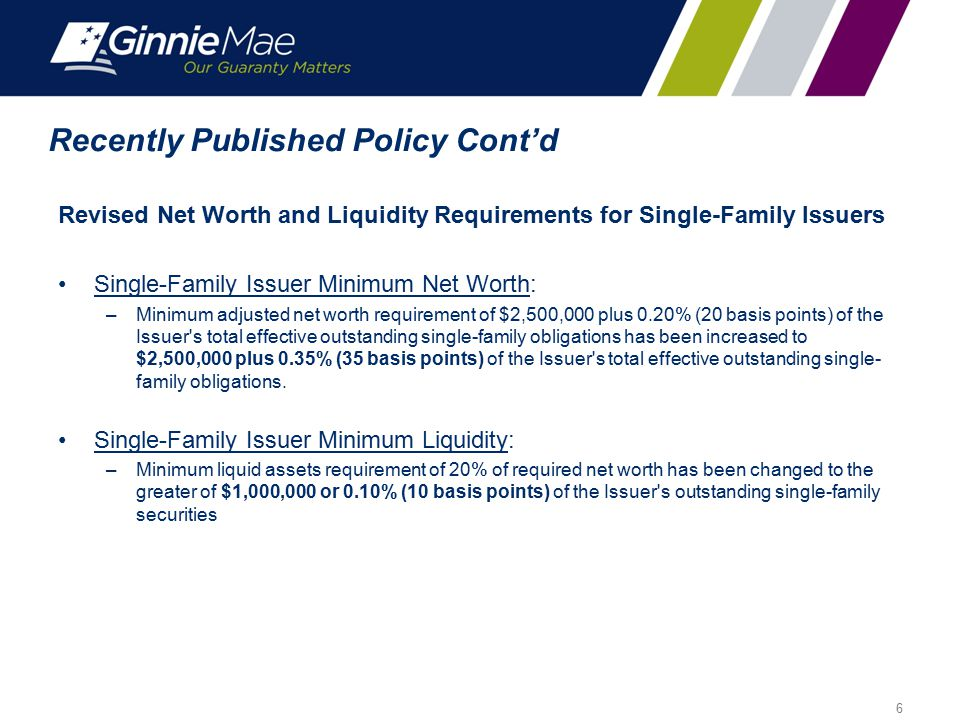 Recently Published Policy Cont'd Revised Net Worth and Liquidity Requirements for Single-Family Issuers Single-Family Issuer Minimum Net Worth: –Minim