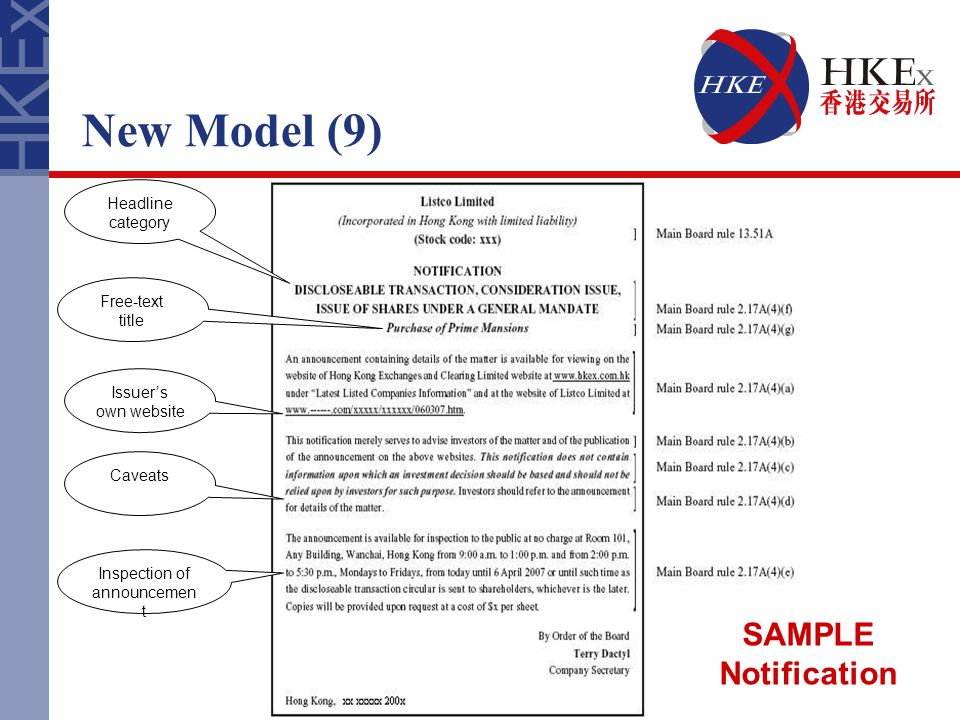 New Model (9) Headline category Free-text title Caveats Issuer's own website Inspection of announcemen t SAMPLE Notification