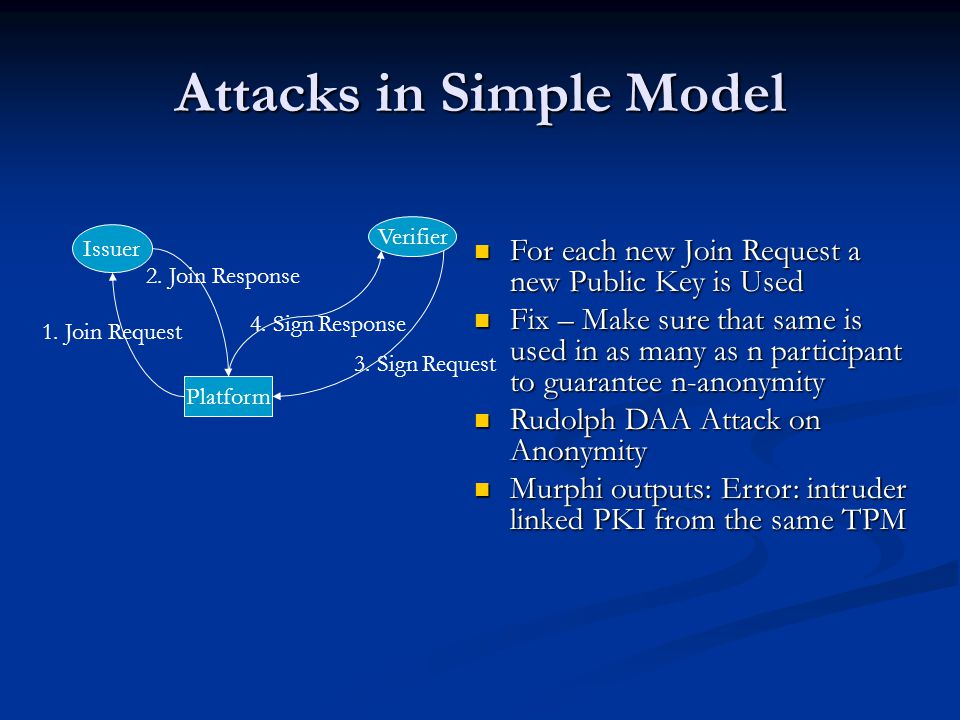 Attacks in Simple Model Issuer Verifier Platform 1.