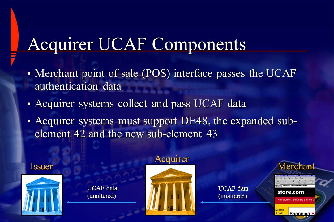 16 Acquirer UCAF data (unaltered) UCAF data (unaltered) MerchantIssuer Acquirer UCAF Components Merchant point of sale (POS) interface passes the UCAF