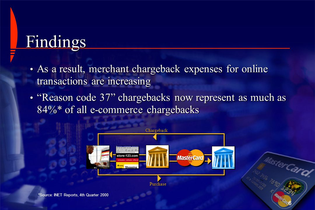 MasterCard Guaranteed Payment Milestones