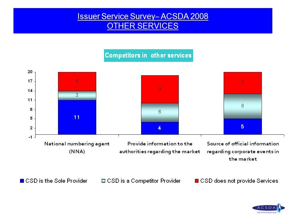 Issuer Service Survey – ACSDA 2008 OTHER SERVICES