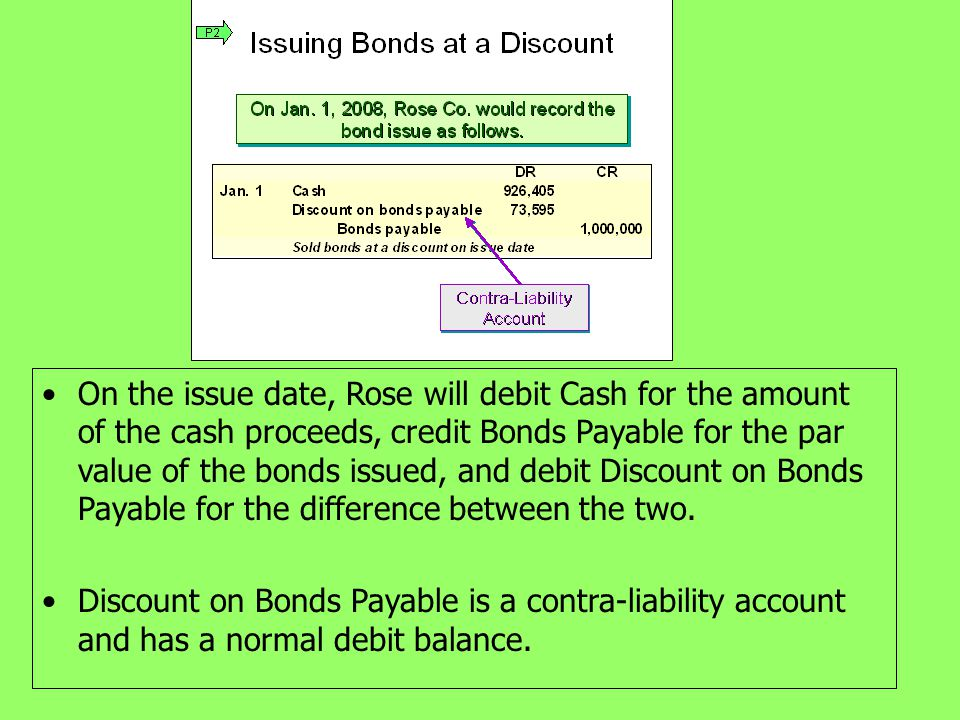 On the issue date, Rose will debit Cash for the amount of the cash proceeds, credit Bonds Payable for the par value of the bonds issued, and debit Dis