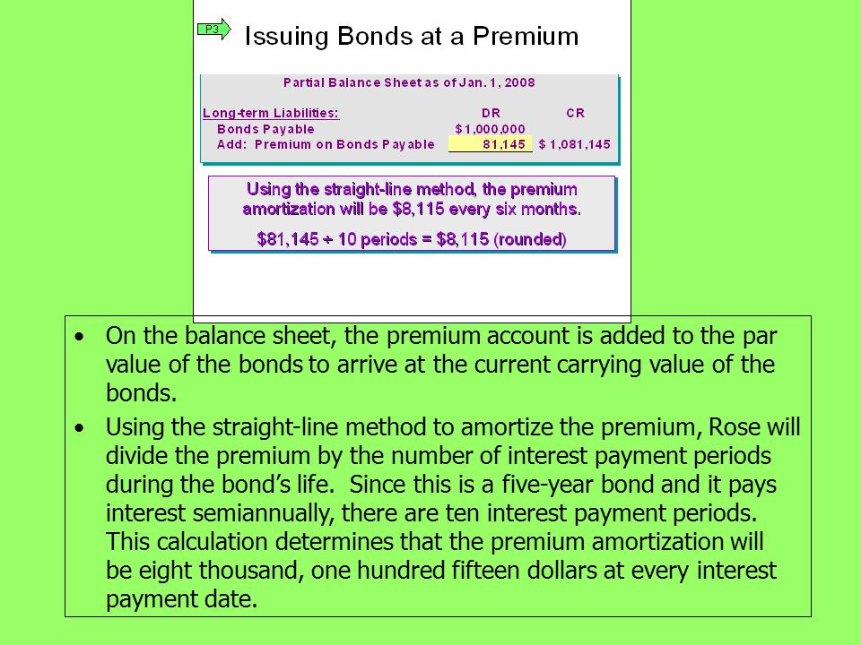 On the balance sheet, the premium account is added to the par value of the bonds to arrive at the current carrying value of the bonds. Using the strai