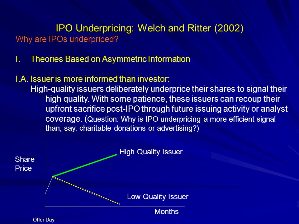 IPO Underpricing: IPO Underpricing: Welch and Ritter (2002) Why are IPOs underpriced.