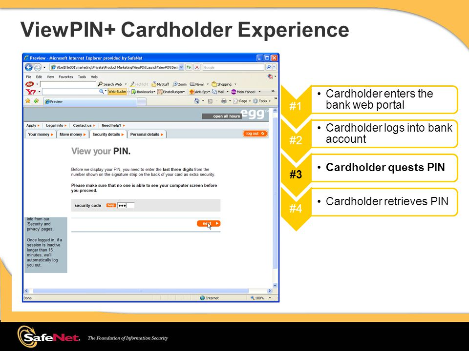 ViewPIN+ Cardholder Experience #1 Cardholder enters the bank web portal #2 Cardholder logs into bank account #3 Cardholder quests PIN #4 Cardholder retrieves PIN