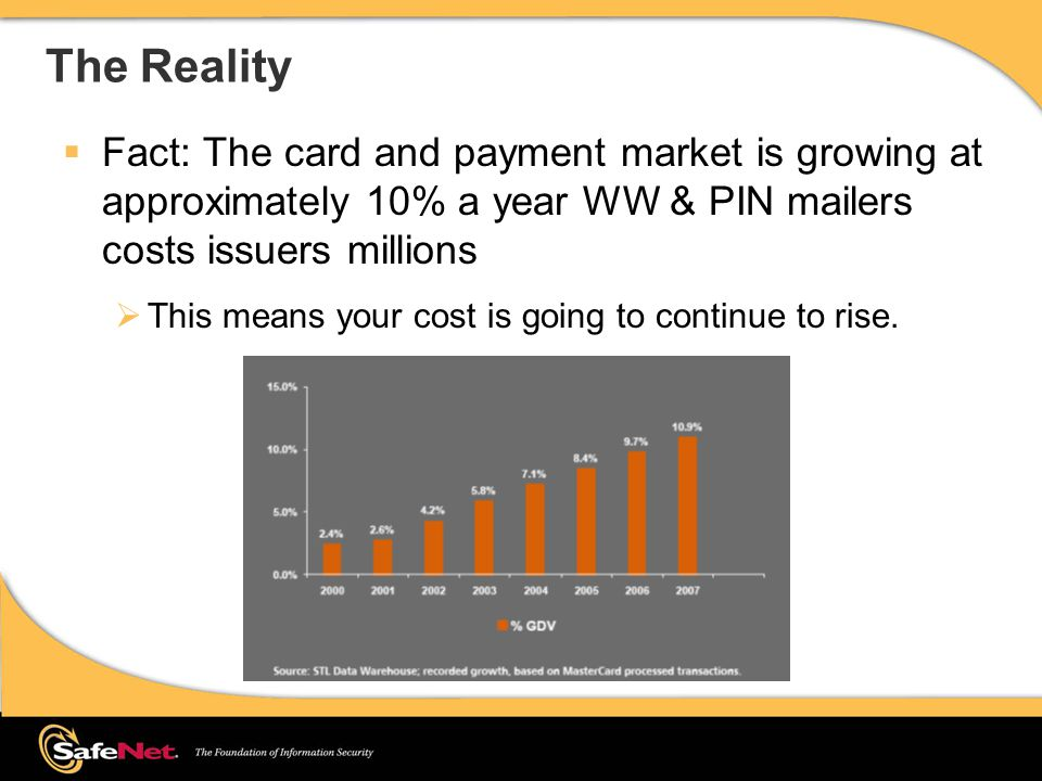 The Reality  Fact: The card and payment market is growing at approximately 10% a year WW & PIN mailers costs issuers millions  This means your cost is going to continue to rise.