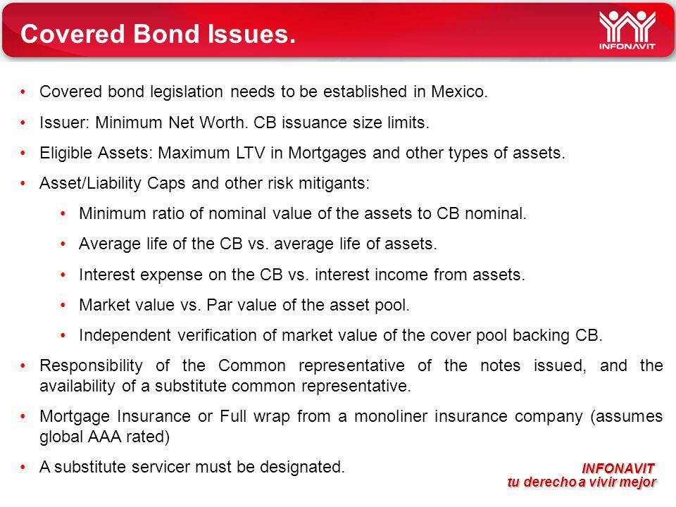 INFONAVIT tu derecho a vivir mejor tu derecho a vivir mejor Covered Bond Issues.