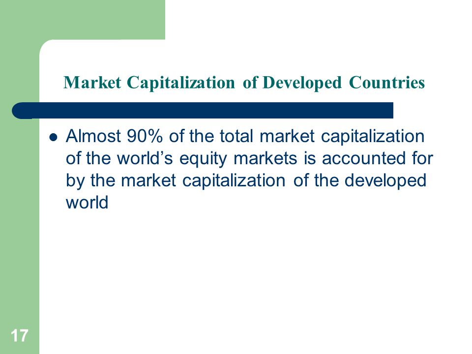 17 Market Capitalization of Developed Countries Almost 90% of the total market capitalization of the world's equity markets is accounted for by the market capitalization of the developed world