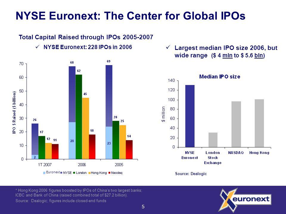 26 Why the NYSE Euronext European platform.