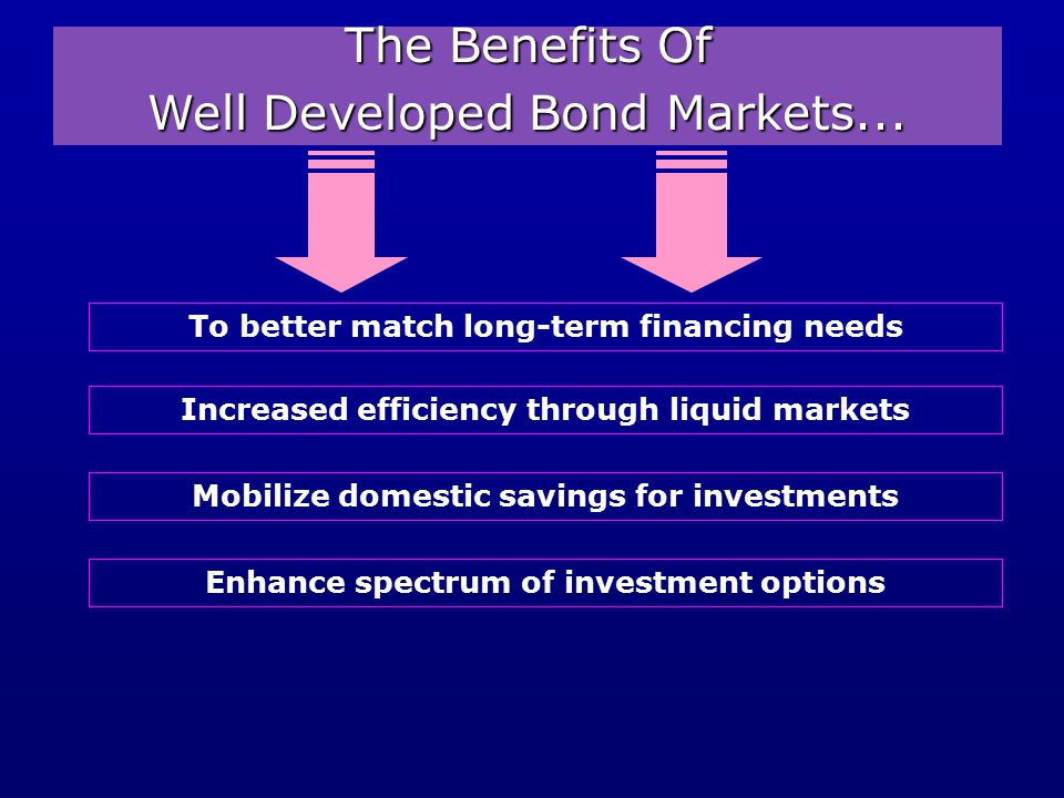 Enhance spectrum of investment options The Benefits Of Well Developed Bond Markets... To better match long-term financing needs Increased efficiency t