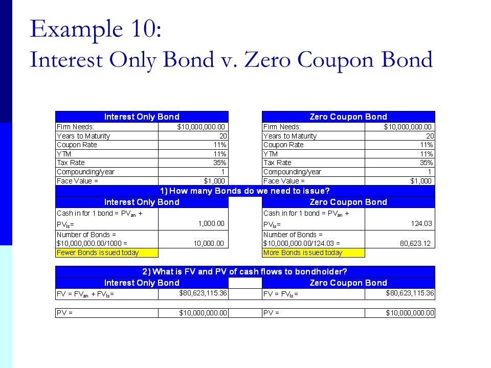 Example 9: Pure Discount Loans (Zero Coupon)