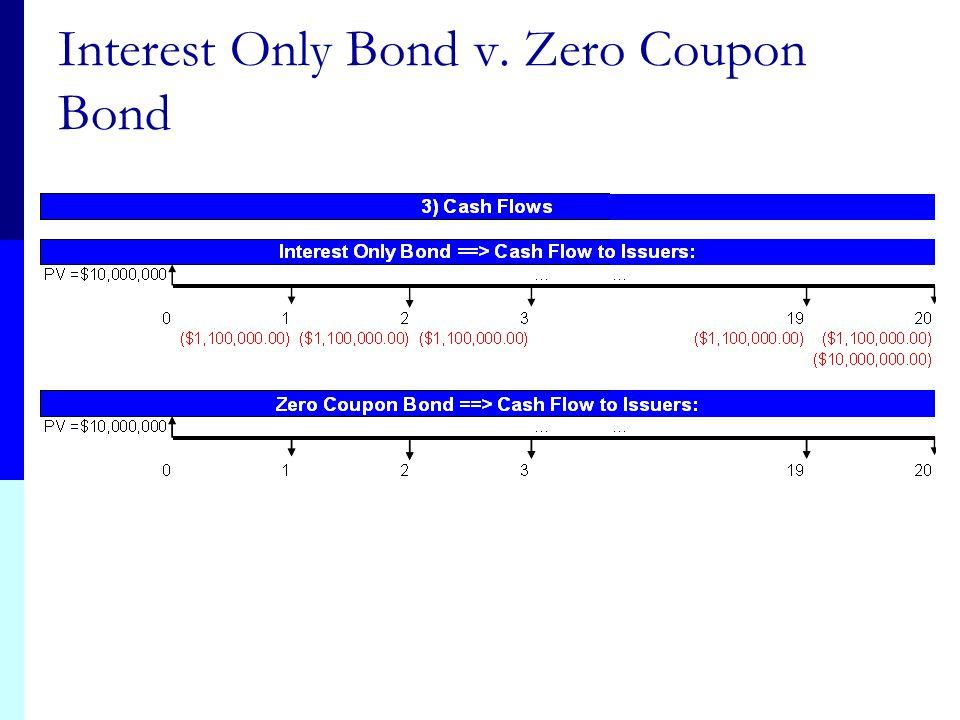 Example 10: Interest Only Bond v. Zero Coupon Bond