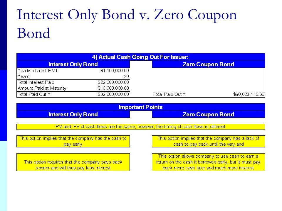 Interest Only Bond v. Zero Coupon Bond