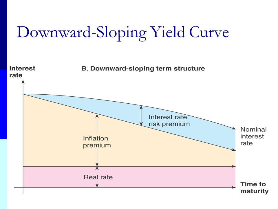 Upward-Sloping Yield Curve