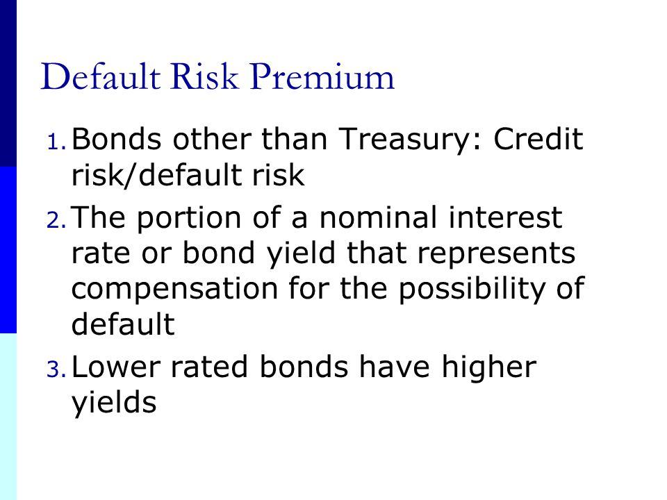 Treasury Yield Curve (Coupon Bond Yields)