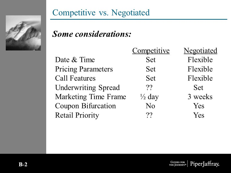 Competitive vs.