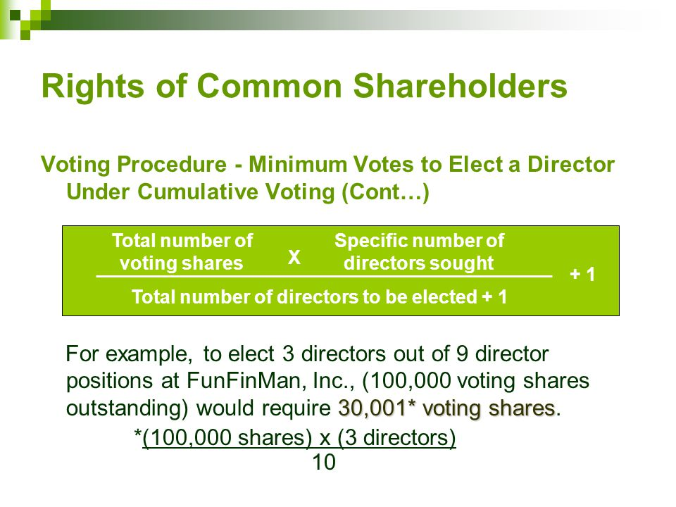 Rights of Common Shareholders Voting Procedure - Minimum Votes to Elect a Director Under Cumulative Voting (Cont…) 30,001* voting shares For example, to elect 3 directors out of 9 director positions at FunFinMan, Inc., (100,000 voting shares outstanding) would require 30,001* voting shares.