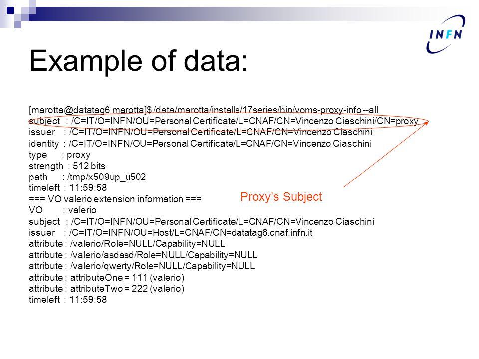 Example of data: [marotta@datatag6 marotta]$ /data/marotta/installs/17series/bin/voms-proxy-info --all subject : /C=IT/O=INFN/OU=Personal Certificate/L=CNAF/CN=Vincenzo Ciaschini/CN=proxy issuer : /C=IT/O=INFN/OU=Personal Certificate/L=CNAF/CN=Vincenzo Ciaschini identity : /C=IT/O=INFN/OU=Personal Certificate/L=CNAF/CN=Vincenzo Ciaschini type : proxy strength : 512 bits path : /tmp/x509up_u502 timeleft : 11:59:58 === VO valerio extension information === VO : valerio subject : /C=IT/O=INFN/OU=Personal Certificate/L=CNAF/CN=Vincenzo Ciaschini issuer : /C=IT/O=INFN/OU=Host/L=CNAF/CN=datatag6.cnaf.infn.it attribute : /valerio/Role=NULL/Capability=NULL attribute : /valerio/asdasd/Role=NULL/Capability=NULL attribute : /valerio/qwerty/Role=NULL/Capability=NULL attribute : attributeOne = 111 (valerio) attribute : attributeTwo = 222 (valerio) timeleft : 11:59:58 Proxy's Subject