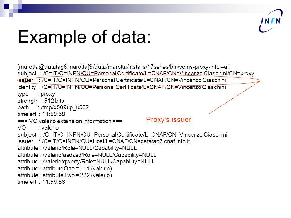 Example of data: [marotta@datatag6 marotta]$ /data/marotta/installs/17series/bin/voms-proxy-info --all subject : /C=IT/O=INFN/OU=Personal Certificate/L=CNAF/CN=Vincenzo Ciaschini/CN=proxy issuer : /C=IT/O=INFN/OU=Personal Certificate/L=CNAF/CN=Vincenzo Ciaschini identity : /C=IT/O=INFN/OU=Personal Certificate/L=CNAF/CN=Vincenzo Ciaschini type : proxy strength : 512 bits path : /tmp/x509up_u502 timeleft : 11:59:58 === VO valerio extension information === VO : valerio subject : /C=IT/O=INFN/OU=Personal Certificate/L=CNAF/CN=Vincenzo Ciaschini issuer : /C=IT/O=INFN/OU=Host/L=CNAF/CN=datatag6.cnaf.infn.it attribute : /valerio/Role=NULL/Capability=NULL attribute : /valerio/asdasd/Role=NULL/Capability=NULL attribute : /valerio/qwerty/Role=NULL/Capability=NULL attribute : attributeOne = 111 (valerio) attribute : attributeTwo = 222 (valerio) timeleft : 11:59:58 Proxy's issuer