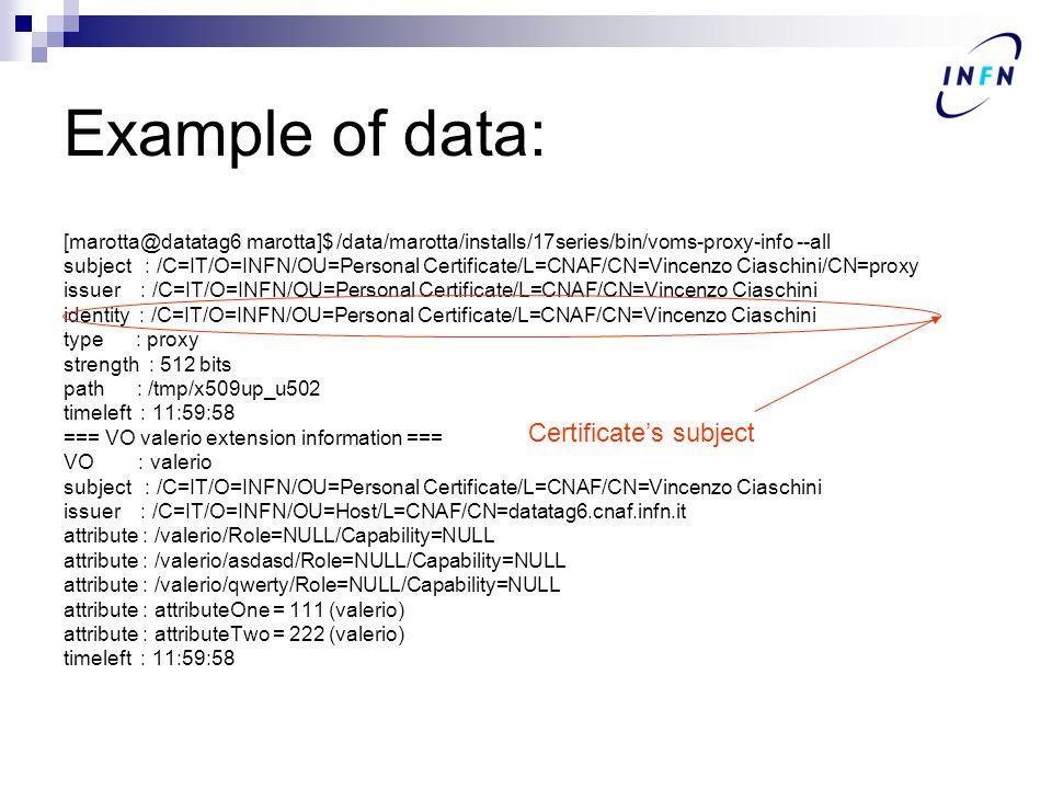 Example of data: [marotta@datatag6 marotta]$ /data/marotta/installs/17series/bin/voms-proxy-info --all subject : /C=IT/O=INFN/OU=Personal Certificate/L=CNAF/CN=Vincenzo Ciaschini/CN=proxy issuer : /C=IT/O=INFN/OU=Personal Certificate/L=CNAF/CN=Vincenzo Ciaschini identity : /C=IT/O=INFN/OU=Personal Certificate/L=CNAF/CN=Vincenzo Ciaschini type : proxy strength : 512 bits path : /tmp/x509up_u502 timeleft : 11:59:58 === VO valerio extension information === VO : valerio subject : /C=IT/O=INFN/OU=Personal Certificate/L=CNAF/CN=Vincenzo Ciaschini issuer : /C=IT/O=INFN/OU=Host/L=CNAF/CN=datatag6.cnaf.infn.it attribute : /valerio/Role=NULL/Capability=NULL attribute : /valerio/asdasd/Role=NULL/Capability=NULL attribute : /valerio/qwerty/Role=NULL/Capability=NULL attribute : attributeOne = 111 (valerio) attribute : attributeTwo = 222 (valerio) timeleft : 11:59:58 Certificate's subject