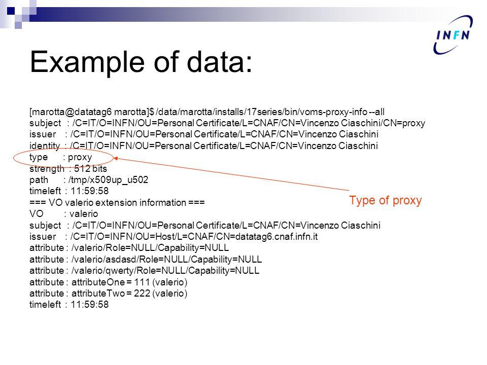 Example of data: [marotta@datatag6 marotta]$ /data/marotta/installs/17series/bin/voms-proxy-info --all subject : /C=IT/O=INFN/OU=Personal Certificate/L=CNAF/CN=Vincenzo Ciaschini/CN=proxy issuer : /C=IT/O=INFN/OU=Personal Certificate/L=CNAF/CN=Vincenzo Ciaschini identity : /C=IT/O=INFN/OU=Personal Certificate/L=CNAF/CN=Vincenzo Ciaschini type : proxy strength : 512 bits path : /tmp/x509up_u502 timeleft : 11:59:58 === VO valerio extension information === VO : valerio subject : /C=IT/O=INFN/OU=Personal Certificate/L=CNAF/CN=Vincenzo Ciaschini issuer : /C=IT/O=INFN/OU=Host/L=CNAF/CN=datatag6.cnaf.infn.it attribute : /valerio/Role=NULL/Capability=NULL attribute : /valerio/asdasd/Role=NULL/Capability=NULL attribute : /valerio/qwerty/Role=NULL/Capability=NULL attribute : attributeOne = 111 (valerio) attribute : attributeTwo = 222 (valerio) timeleft : 11:59:58 Type of proxy