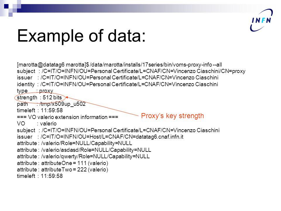Example of data: [marotta@datatag6 marotta]$ /data/marotta/installs/17series/bin/voms-proxy-info --all subject : /C=IT/O=INFN/OU=Personal Certificate/L=CNAF/CN=Vincenzo Ciaschini/CN=proxy issuer : /C=IT/O=INFN/OU=Personal Certificate/L=CNAF/CN=Vincenzo Ciaschini identity : /C=IT/O=INFN/OU=Personal Certificate/L=CNAF/CN=Vincenzo Ciaschini type : proxy strength : 512 bits path : /tmp/x509up_u502 timeleft : 11:59:58 === VO valerio extension information === VO : valerio subject : /C=IT/O=INFN/OU=Personal Certificate/L=CNAF/CN=Vincenzo Ciaschini issuer : /C=IT/O=INFN/OU=Host/L=CNAF/CN=datatag6.cnaf.infn.it attribute : /valerio/Role=NULL/Capability=NULL attribute : /valerio/asdasd/Role=NULL/Capability=NULL attribute : /valerio/qwerty/Role=NULL/Capability=NULL attribute : attributeOne = 111 (valerio) attribute : attributeTwo = 222 (valerio) timeleft : 11:59:58 Proxy's key strength