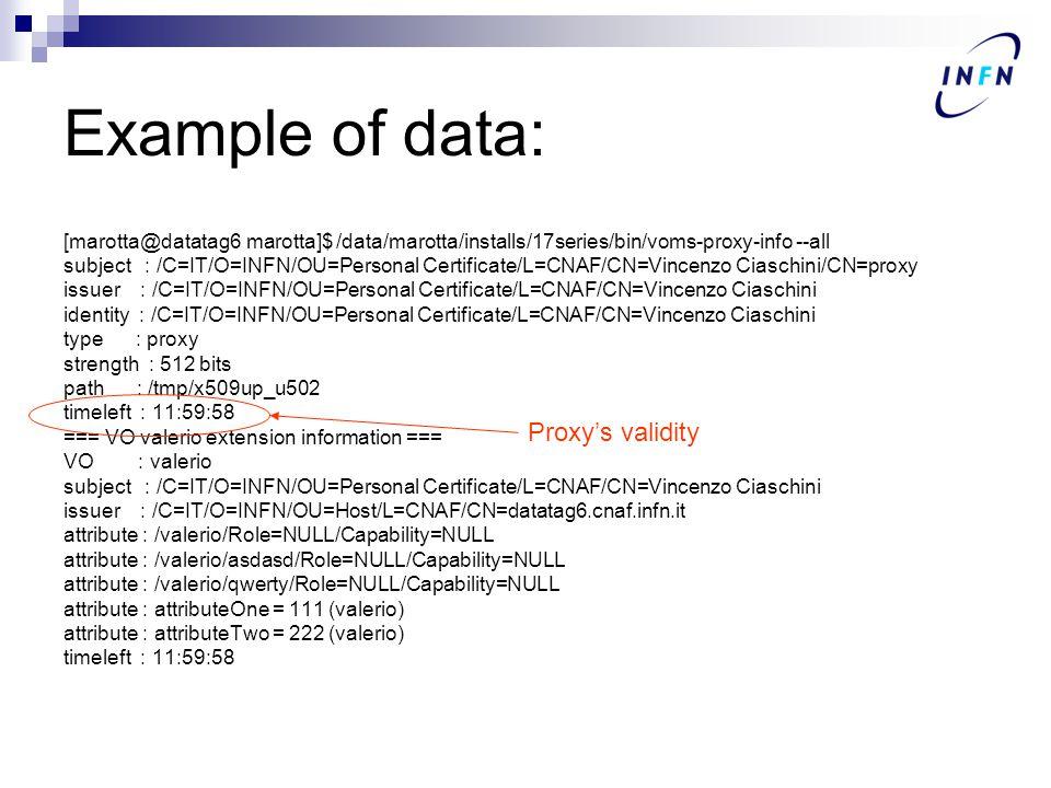 Example of data: [marotta@datatag6 marotta]$ /data/marotta/installs/17series/bin/voms-proxy-info --all subject : /C=IT/O=INFN/OU=Personal Certificate/L=CNAF/CN=Vincenzo Ciaschini/CN=proxy issuer : /C=IT/O=INFN/OU=Personal Certificate/L=CNAF/CN=Vincenzo Ciaschini identity : /C=IT/O=INFN/OU=Personal Certificate/L=CNAF/CN=Vincenzo Ciaschini type : proxy strength : 512 bits path : /tmp/x509up_u502 timeleft : 11:59:58 === VO valerio extension information === VO : valerio subject : /C=IT/O=INFN/OU=Personal Certificate/L=CNAF/CN=Vincenzo Ciaschini issuer : /C=IT/O=INFN/OU=Host/L=CNAF/CN=datatag6.cnaf.infn.it attribute : /valerio/Role=NULL/Capability=NULL attribute : /valerio/asdasd/Role=NULL/Capability=NULL attribute : /valerio/qwerty/Role=NULL/Capability=NULL attribute : attributeOne = 111 (valerio) attribute : attributeTwo = 222 (valerio) timeleft : 11:59:58 Proxy's validity