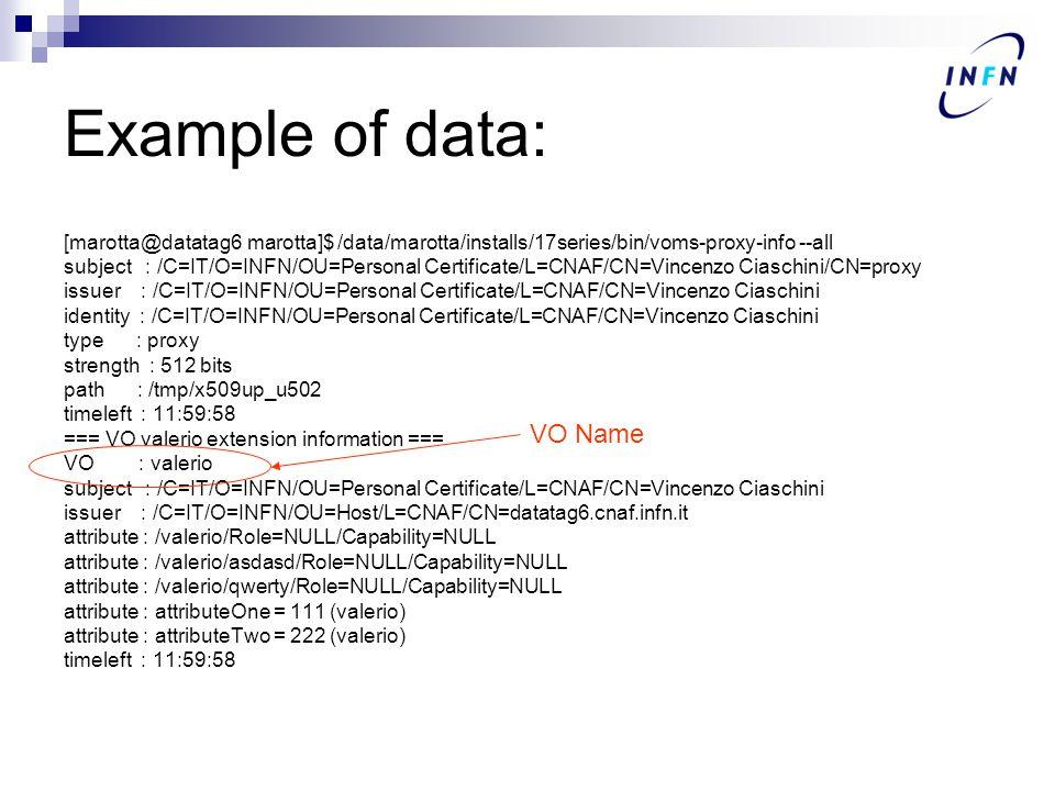 Example of data: [marotta@datatag6 marotta]$ /data/marotta/installs/17series/bin/voms-proxy-info --all subject : /C=IT/O=INFN/OU=Personal Certificate/L=CNAF/CN=Vincenzo Ciaschini/CN=proxy issuer : /C=IT/O=INFN/OU=Personal Certificate/L=CNAF/CN=Vincenzo Ciaschini identity : /C=IT/O=INFN/OU=Personal Certificate/L=CNAF/CN=Vincenzo Ciaschini type : proxy strength : 512 bits path : /tmp/x509up_u502 timeleft : 11:59:58 === VO valerio extension information === VO : valerio subject : /C=IT/O=INFN/OU=Personal Certificate/L=CNAF/CN=Vincenzo Ciaschini issuer : /C=IT/O=INFN/OU=Host/L=CNAF/CN=datatag6.cnaf.infn.it attribute : /valerio/Role=NULL/Capability=NULL attribute : /valerio/asdasd/Role=NULL/Capability=NULL attribute : /valerio/qwerty/Role=NULL/Capability=NULL attribute : attributeOne = 111 (valerio) attribute : attributeTwo = 222 (valerio) timeleft : 11:59:58 VO Name