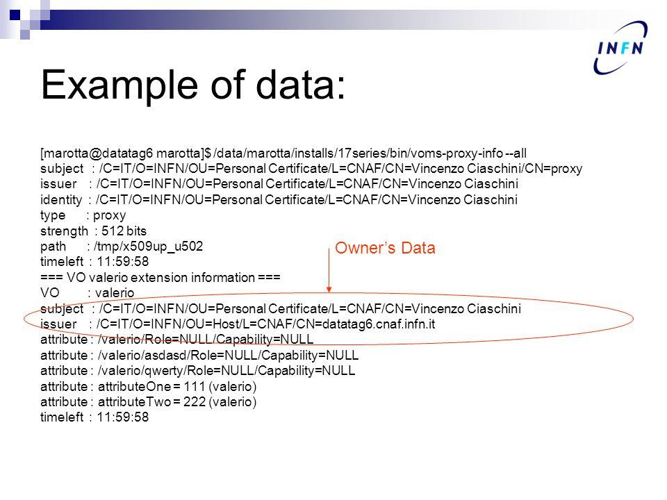 Example of data: [marotta@datatag6 marotta]$ /data/marotta/installs/17series/bin/voms-proxy-info --all subject : /C=IT/O=INFN/OU=Personal Certificate/L=CNAF/CN=Vincenzo Ciaschini/CN=proxy issuer : /C=IT/O=INFN/OU=Personal Certificate/L=CNAF/CN=Vincenzo Ciaschini identity : /C=IT/O=INFN/OU=Personal Certificate/L=CNAF/CN=Vincenzo Ciaschini type : proxy strength : 512 bits path : /tmp/x509up_u502 timeleft : 11:59:58 === VO valerio extension information === VO : valerio subject : /C=IT/O=INFN/OU=Personal Certificate/L=CNAF/CN=Vincenzo Ciaschini issuer : /C=IT/O=INFN/OU=Host/L=CNAF/CN=datatag6.cnaf.infn.it attribute : /valerio/Role=NULL/Capability=NULL attribute : /valerio/asdasd/Role=NULL/Capability=NULL attribute : /valerio/qwerty/Role=NULL/Capability=NULL attribute : attributeOne = 111 (valerio) attribute : attributeTwo = 222 (valerio) timeleft : 11:59:58 Owner's Data