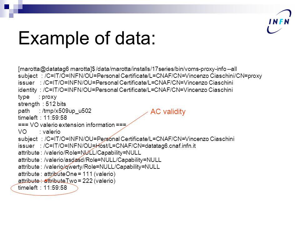 Example of data: [marotta@datatag6 marotta]$ /data/marotta/installs/17series/bin/voms-proxy-info --all subject : /C=IT/O=INFN/OU=Personal Certificate/L=CNAF/CN=Vincenzo Ciaschini/CN=proxy issuer : /C=IT/O=INFN/OU=Personal Certificate/L=CNAF/CN=Vincenzo Ciaschini identity : /C=IT/O=INFN/OU=Personal Certificate/L=CNAF/CN=Vincenzo Ciaschini type : proxy strength : 512 bits path : /tmp/x509up_u502 timeleft : 11:59:58 === VO valerio extension information === VO : valerio subject : /C=IT/O=INFN/OU=Personal Certificate/L=CNAF/CN=Vincenzo Ciaschini issuer : /C=IT/O=INFN/OU=Host/L=CNAF/CN=datatag6.cnaf.infn.it attribute : /valerio/Role=NULL/Capability=NULL attribute : /valerio/asdasd/Role=NULL/Capability=NULL attribute : /valerio/qwerty/Role=NULL/Capability=NULL attribute : attributeOne = 111 (valerio) attribute : attributeTwo = 222 (valerio) timeleft : 11:59:58 AC validity