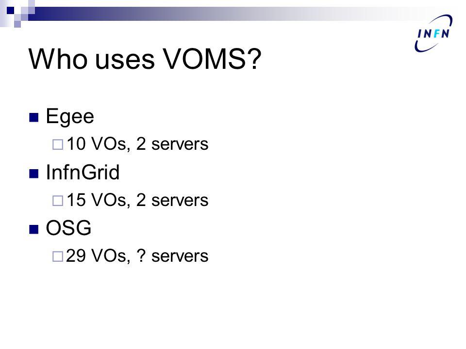 Who uses VOMS Egee  10 VOs, 2 servers InfnGrid  15 VOs, 2 servers OSG  29 VOs, servers