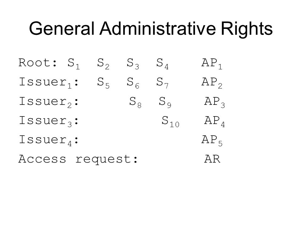 General Administrative Rights Root: S 1 S 2 S 3 S 4 AP 1 Issuer 1 : S 5 S 6 S 7 AP 2 Issuer 2 : S 8 S 9 AP 3 Issuer 3 : S 10 AP 4 Issuer 4 : AP 5 Access request: AR
