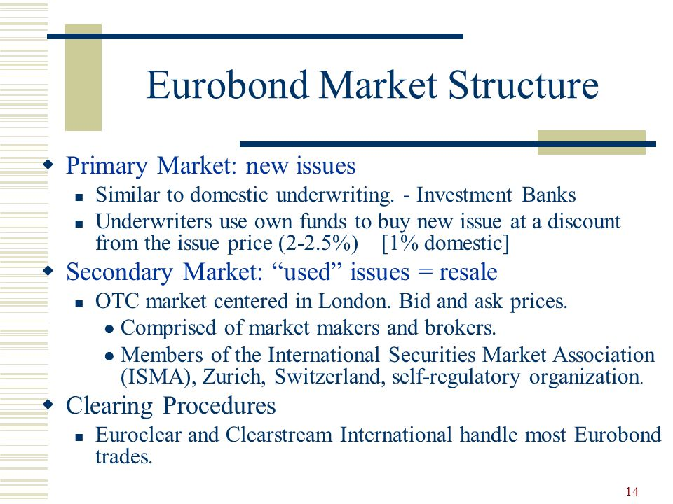 14 Eurobond Market Structure  Primary Market: new issues Similar to domestic underwriting. - Investment Banks Underwriters use own funds to buy new i