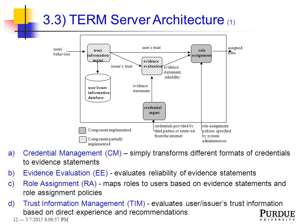 12 --- 5/7/2015 8:01:19 PM 3.3) TERM Server Architecture (1) assigned roles users' behaviors credential mgmt role-assignment policies specified by system administrators credentials provided by third parties or retrieved from the internet role assignment evidence statement evidence statement, reliability evidence evaluation issuer's trust user/issuer information database user's trust trust information mgmt Component implemented Component partially implemented a)Credential Management (CM) – simply transforms different formats of credentials to evidence statements b)Evidence Evaluation (EE) - evaluates reliability of evidence statements c)Role Assignment (RA) - maps roles to users based on evidence statements and role assignment policies d)Trust Information Management (TIM) - evaluates user/issuer's trust information based on direct experience and recommendations