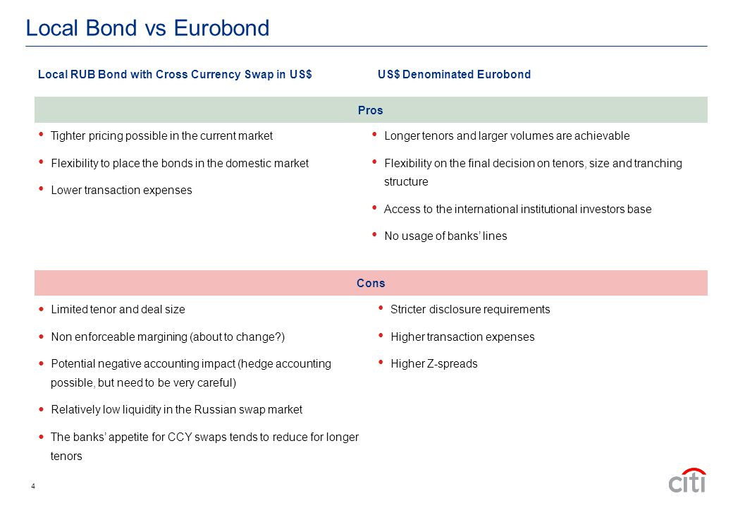 Local Bond vs Eurobond Local RUB Bond with Cross Currency Swap in US$US$ Denominated Eurobond Pros Tighter pricing possible in the current market Flexibility to place the bonds in the domestic market Lower transaction expenses Longer tenors and larger volumes are achievable Flexibility on the final decision on tenors, size and tranching structure Access to the international institutional investors base No usage of banks' lines Cons Limited tenor and deal size Non enforceable margining (about to change ) Potential negative accounting impact (hedge accounting possible, but need to be very careful) Relatively low liquidity in the Russian swap market The banks' appetite for CCY swaps tends to reduce for longer tenors Stricter disclosure requirements Higher transaction expenses Higher Z-spreads 4