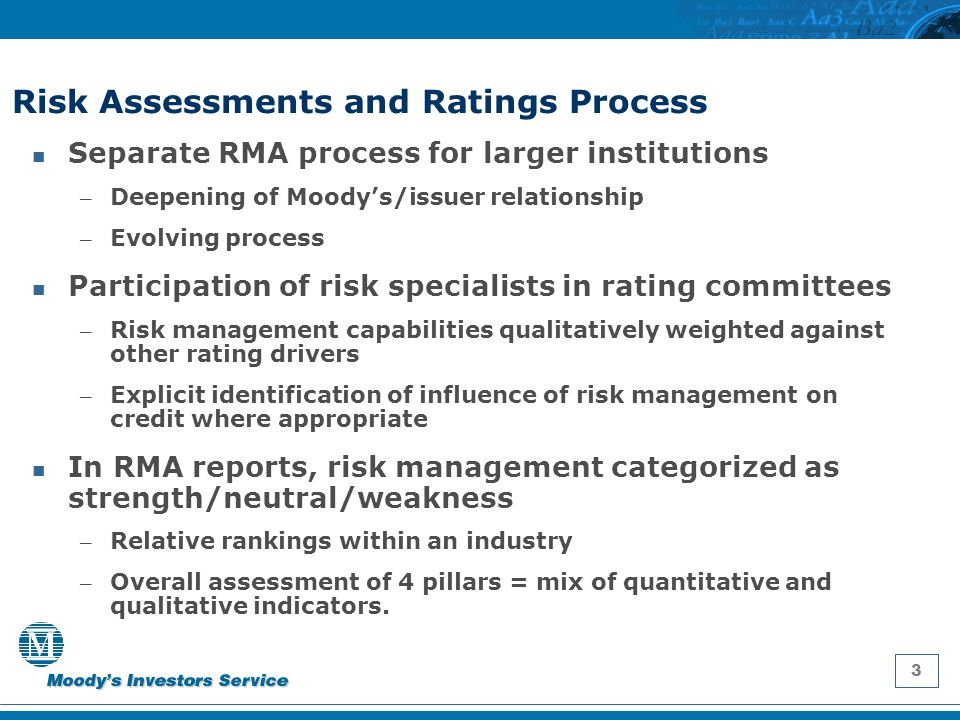 14 Canadian Banking System – Overall assessment Well positioned to sustain stress without catastrophic consequences OSFI- active regulation in its oversight of compliance and Bank's implementation of Basel II framework Bank's co-operation for systematic risk planning (i.e., avian flu) Balancing growth ambitions with common heritage as primarily a domestic market participants (Enron etc)