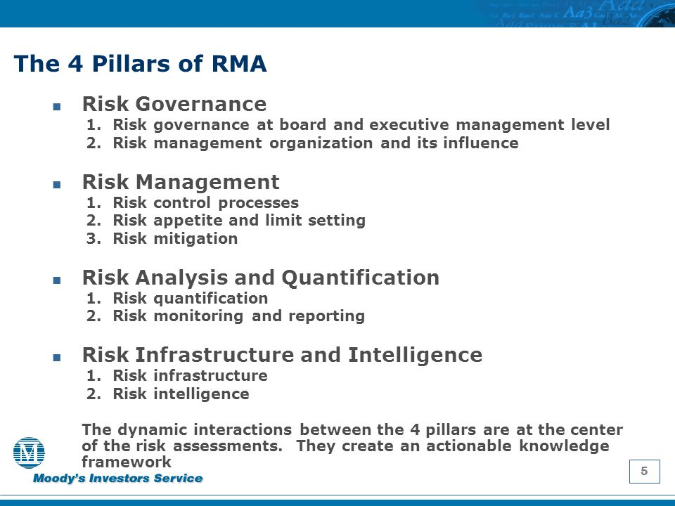 6 Key Themes in Risk Assessments Integrated and Strategic view of risks Risk culture v.