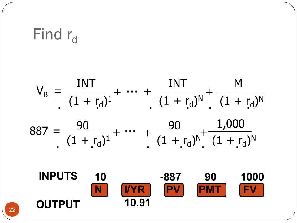 Find r d 22 10 -887 90 1000 NI/YR PV PMTFV 10.91  V INTM B = (1 + r d ) 1 (1 + r d ) N... + INT  887 90 (1 + r d ) 1 1,000 (1 + r d ) N =