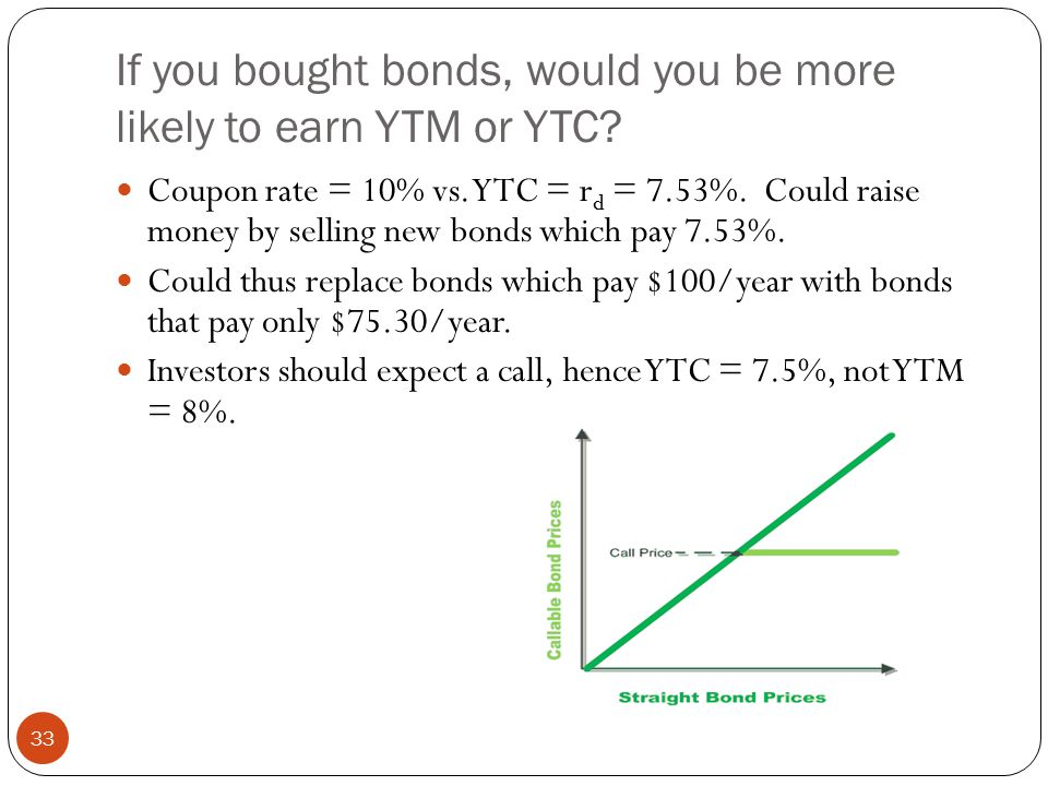 If you bought bonds, would you be more likely to earn YTM or YTC.