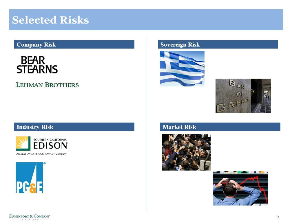 9 Selected Risks Sovereign RiskCompany Risk Market RiskIndustry Risk