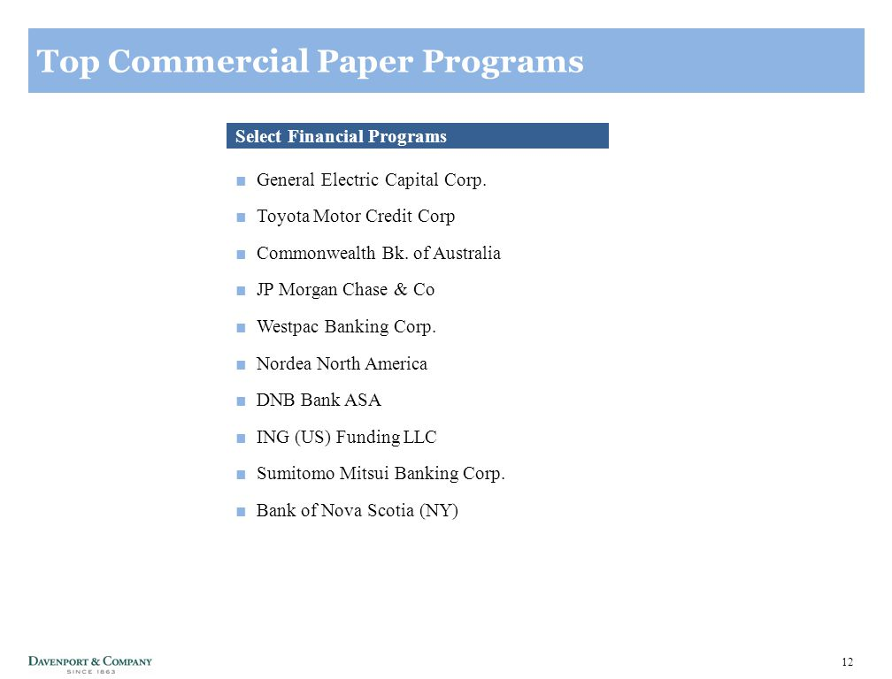 12 Top Commercial Paper Programs Select Financial Programs ■General Electric Capital Corp.
