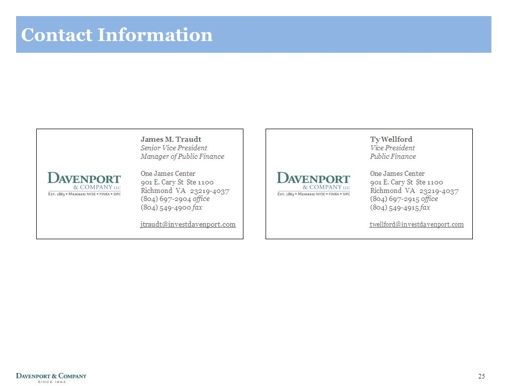 25 Contact Information