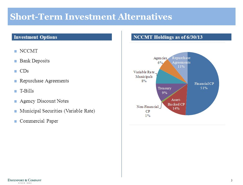 3 Short-Term Investment Alternatives ■NCCMT ■Bank Deposits ■CDs ■Repurchase Agreements ■T-Bills ■Agency Discount Notes ■Municipal Securities (Variable Rate) ■Commercial Paper NCCMT Holdings as of 6/30/13Investment Options