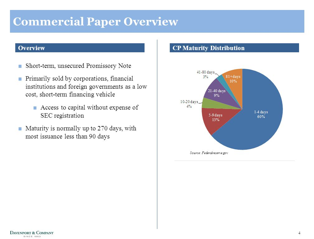 4 Commercial Paper Overview ■Short-term, unsecured Promissory Note ■Primarily sold by corporations, financial institutions and foreign governments as a low cost, short-term financing vehicle ■Access to capital without expense of SEC registration ■Maturity is normally up to 270 days, with most issuance less than 90 days CP Maturity DistributionOverview Source: Federalreserve.gov