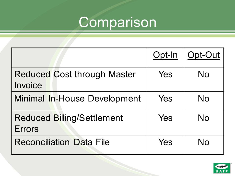 Comparison Opt-InOpt-Out Reduced Cost through Master Invoice YesNo Minimal In-House DevelopmentYesNo Reduced Billing/Settlement Errors YesNo Reconciliation Data FileYesNo