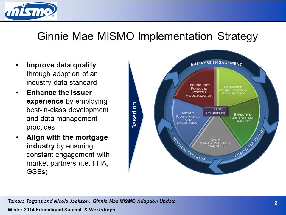 Tamara Togans and Nicole Jackson: Ginnie Mae MISMO Adoption Update Winter 2014 Educational Summit & Workshops Ginnie Mae MISMO Implementation Strategy 2 The research served as input into the quantitative and qualitative evaluation of each of the software packages.