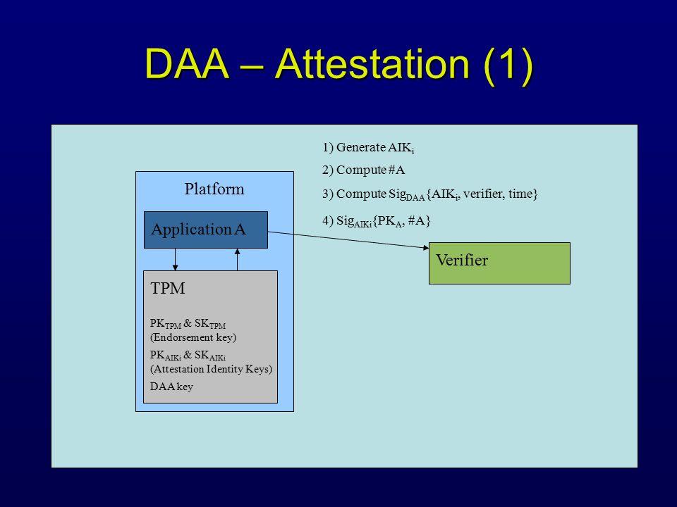 DAA – Attestation (1) Platform TPM PK TPM & SK TPM (Endorsement key) DAA key Verifier 4) Sig AIKi {PK A, #A} PK AIKi & SK AIKi (Attestation Identity Keys) 1) Generate AIK i 3) Compute Sig DAA {AIK i, verifier, time} Application A 2) Compute #A